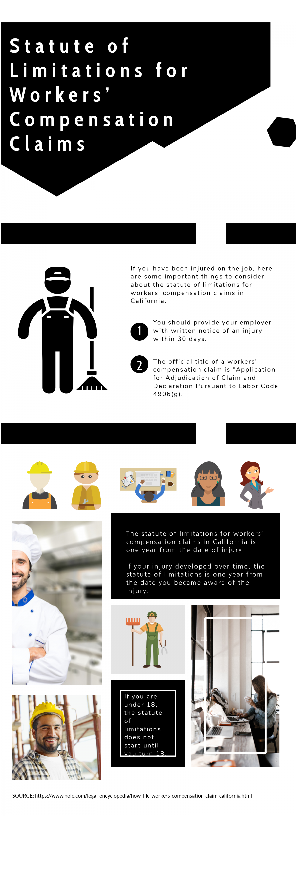 INFOGRAPHIC: Statute of Limitations for Workers' Compensation Claims